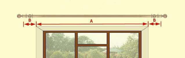 mjerenje sirine zavjese
