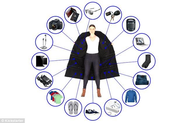 jakna umjesto kofera