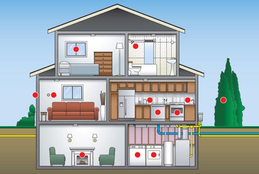 Energetska efikasnost objekata