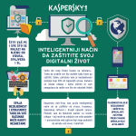 M:tel internet i Kaspersky antivirus – brzo i bezbjedno