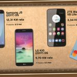 Nova m:tel ponuda uz koju dolazi i 100 KM na UniCredit MasterCard poklon kartici